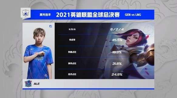 英雄联盟lng上单阿乐职业生涯介绍